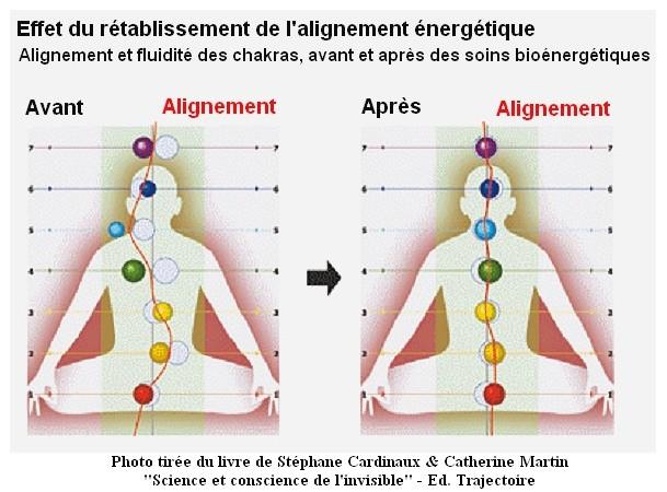 soins-énergétiques-paris Séances de soins énergétiques